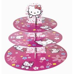 Hello Kitty, muffinsträd